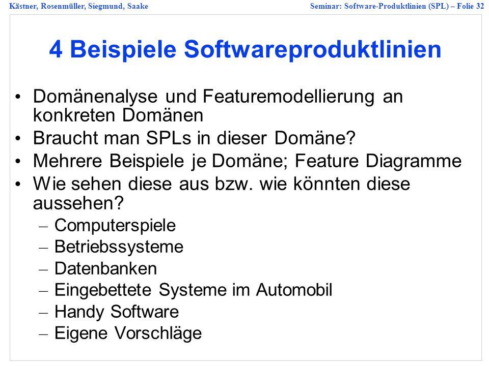 4 Beispiele Softwareproduktlinien
