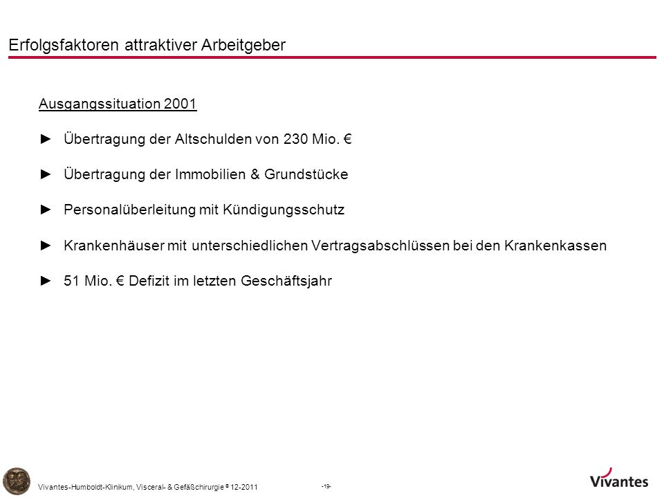 Ausgangssituation 2001 Übertragung der Altschulden von 230 Mio. € Übertragung der Immobilien & Grundstücke.
