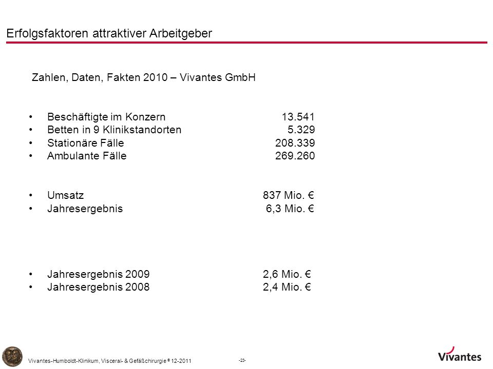 Zahlen, Daten, Fakten 2010 – Vivantes GmbH