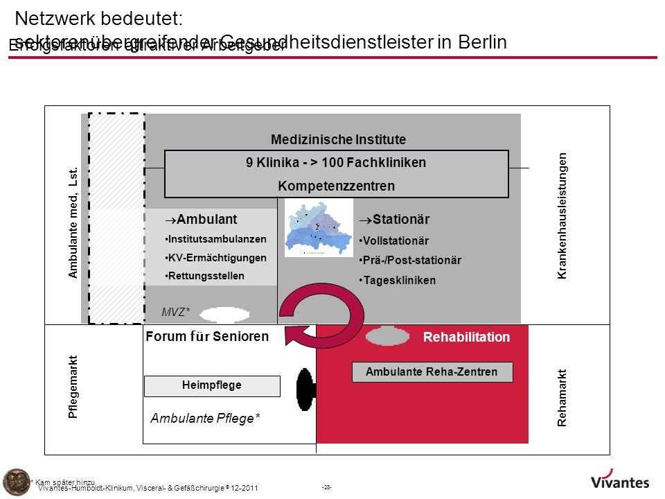 sektorenübergreifender Gesundheitsdienstleister in Berlin