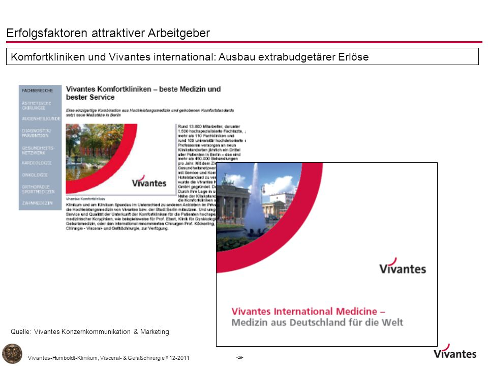 Komfortkliniken und Vivantes international: Ausbau extrabudgetärer Erlöse