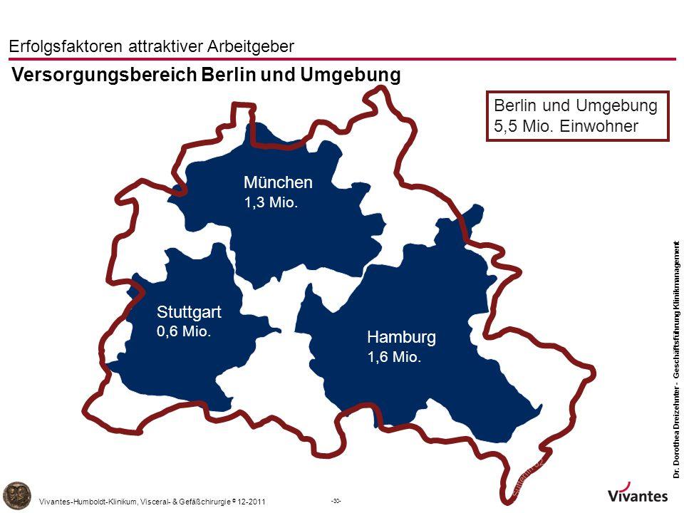 Versorgungsbereich Berlin und Umgebung
