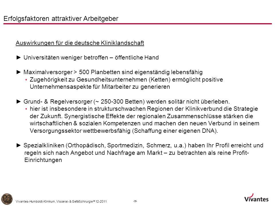 Auswirkungen für die deutsche Kliniklandschaft