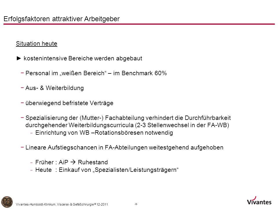"""Situation heute kostenintensive Bereiche werden abgebaut. Personal im """"weißen Bereich – im Benchmark 60%"""