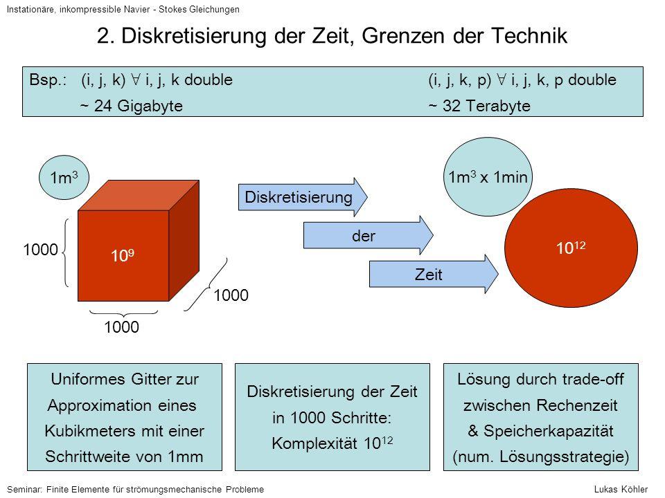 2. Diskretisierung der Zeit, Grenzen der Technik