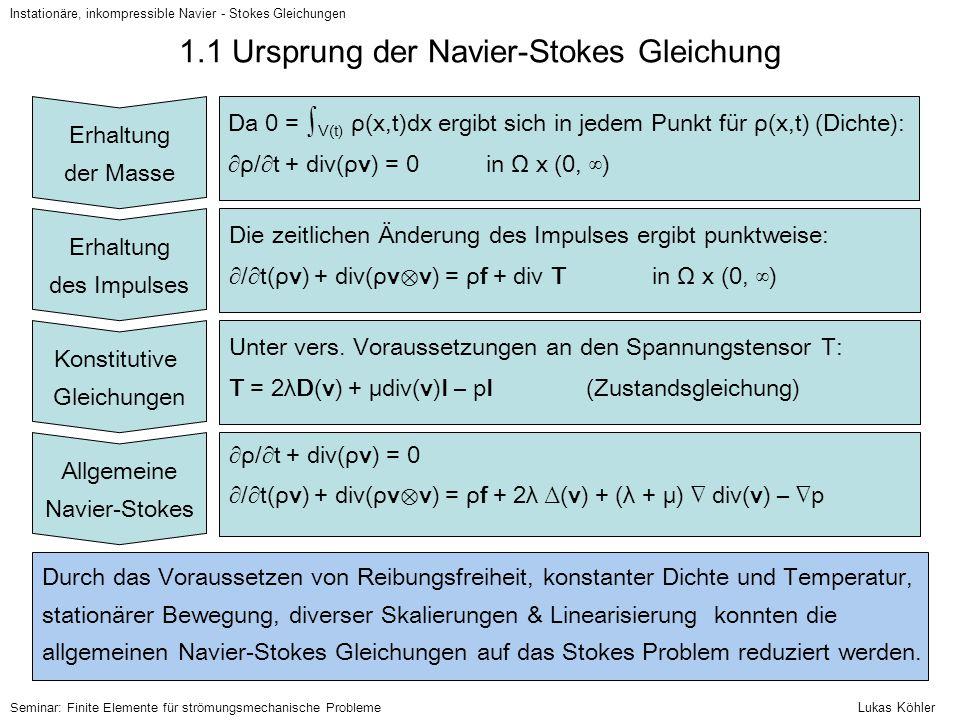 1.1 Ursprung der Navier-Stokes Gleichung