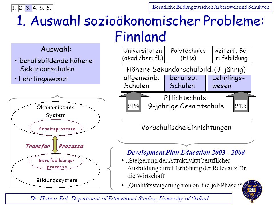 Development Plan Education 2003 - 2008