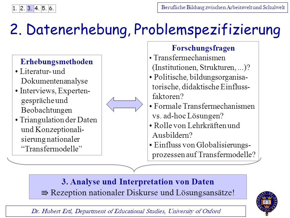 3. Analyse und Interpretation von Daten