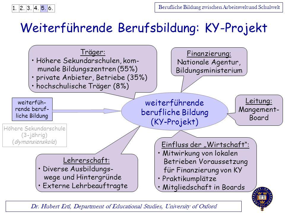 Weiterführende Berufsbildung: KY-Projekt