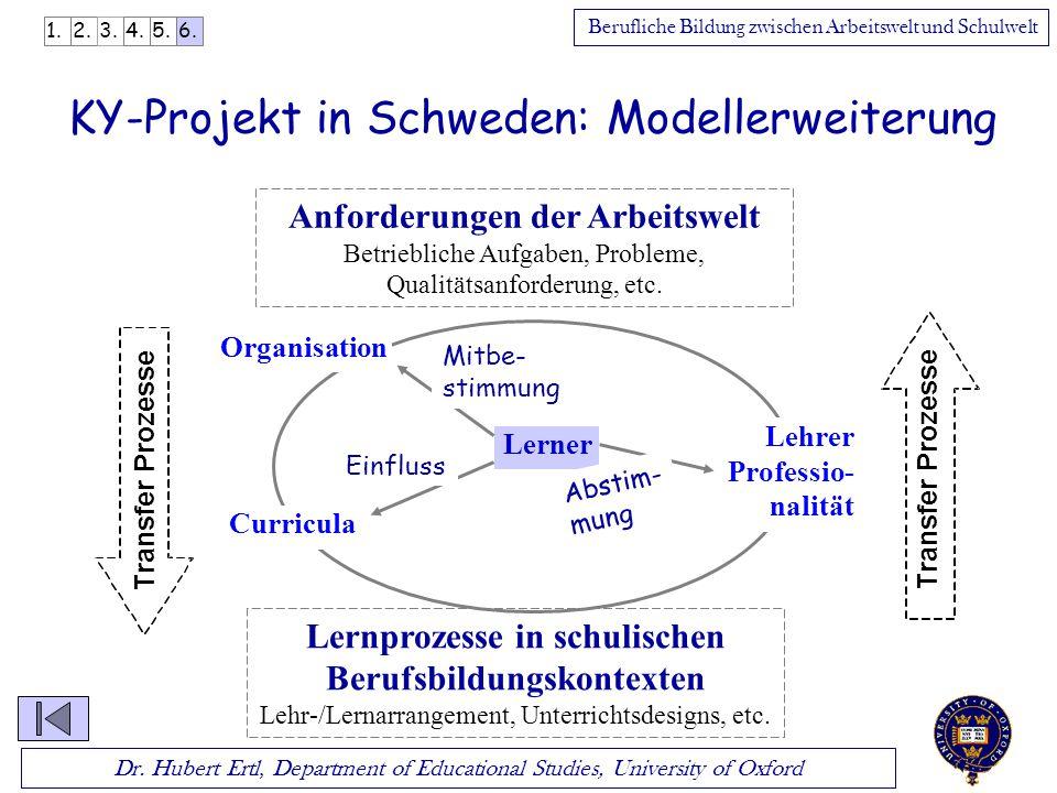 KY-Projekt in Schweden: Modellerweiterung