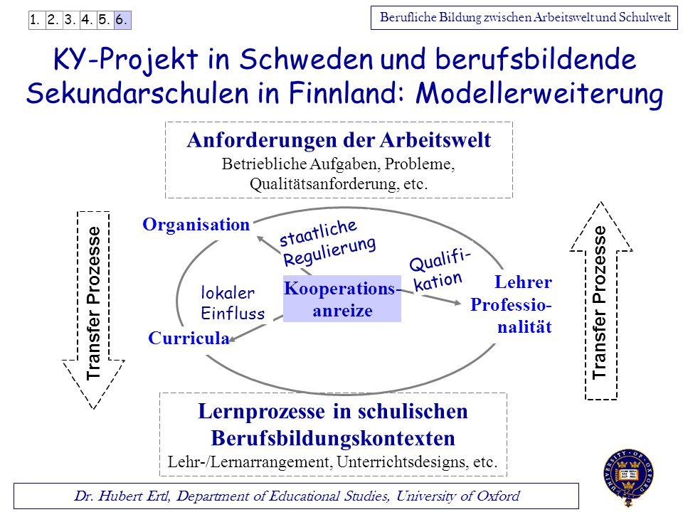 1. 2. 3. 4. 5. 6. KY-Projekt in Schweden und berufsbildende Sekundarschulen in Finnland: Modellerweiterung.