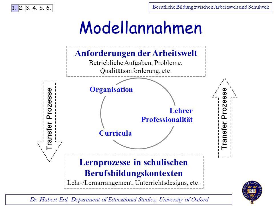 Modellannahmen Anforderungen der Arbeitswelt
