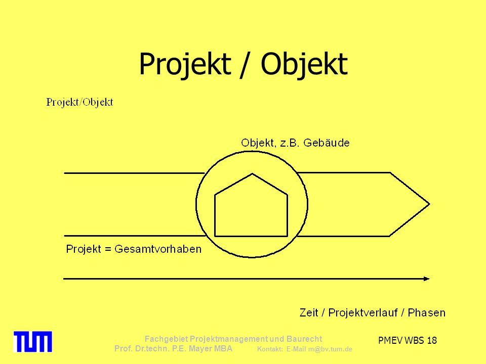 Projekt / Objekt