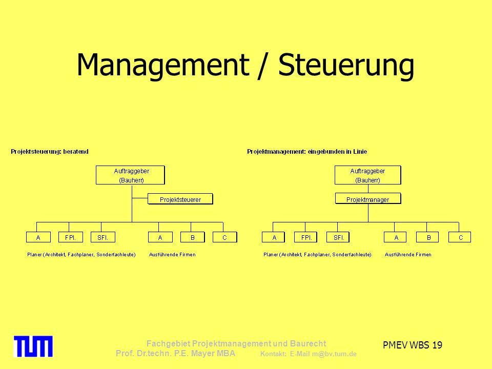 Management / Steuerung