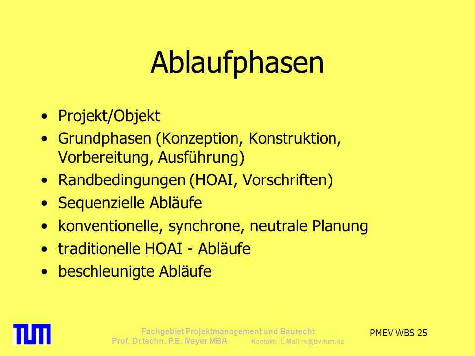 Ablaufphasen Projekt/Objekt