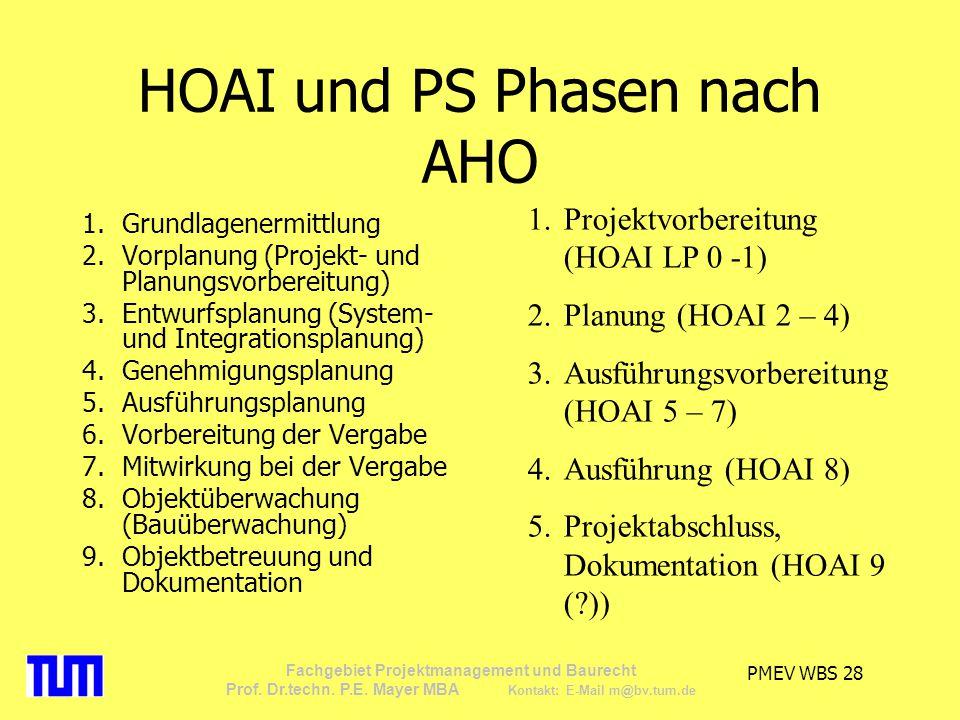 HOAI und PS Phasen nach AHO