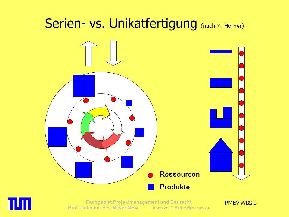 Serien- vs. Unikatfertigung (nach M. Horner)