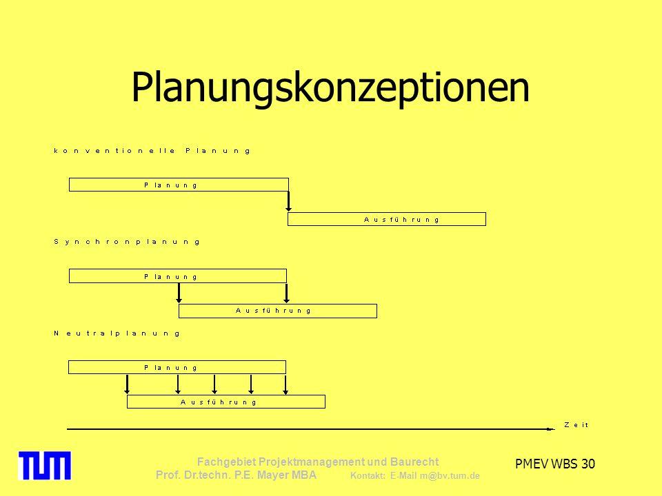 Planungskonzeptionen