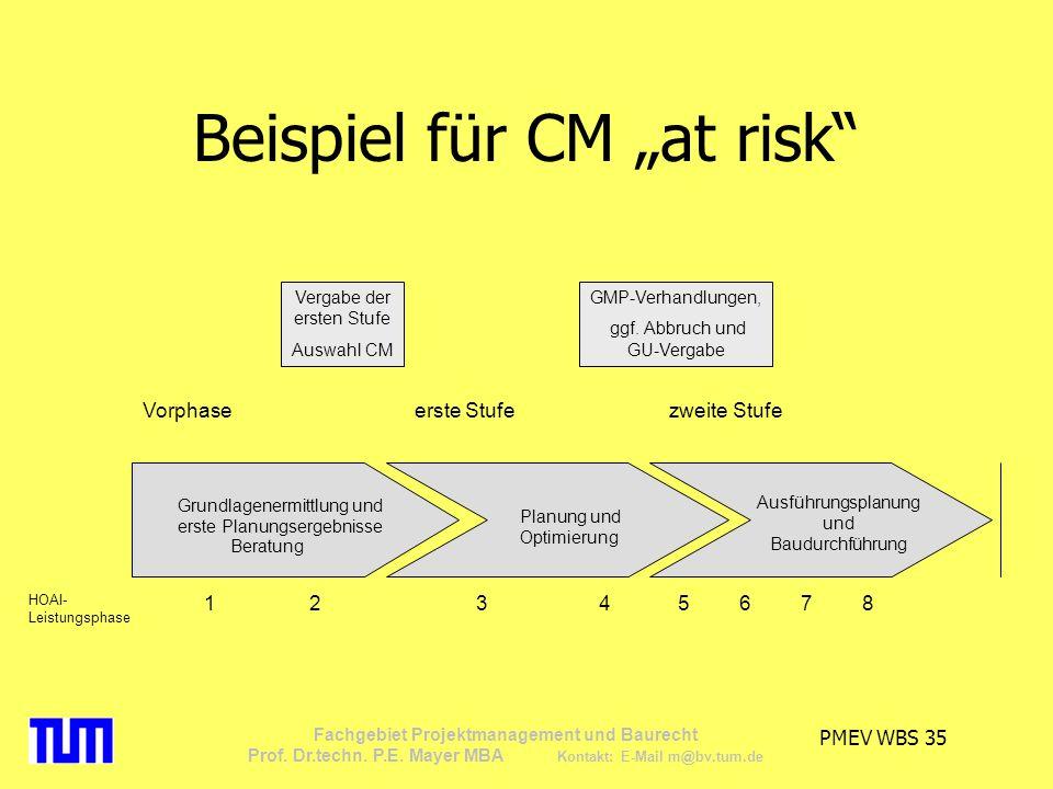"""Beispiel für CM """"at risk"""