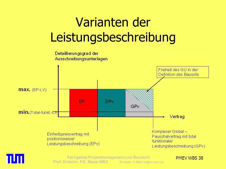 Varianten der Leistungsbeschreibung
