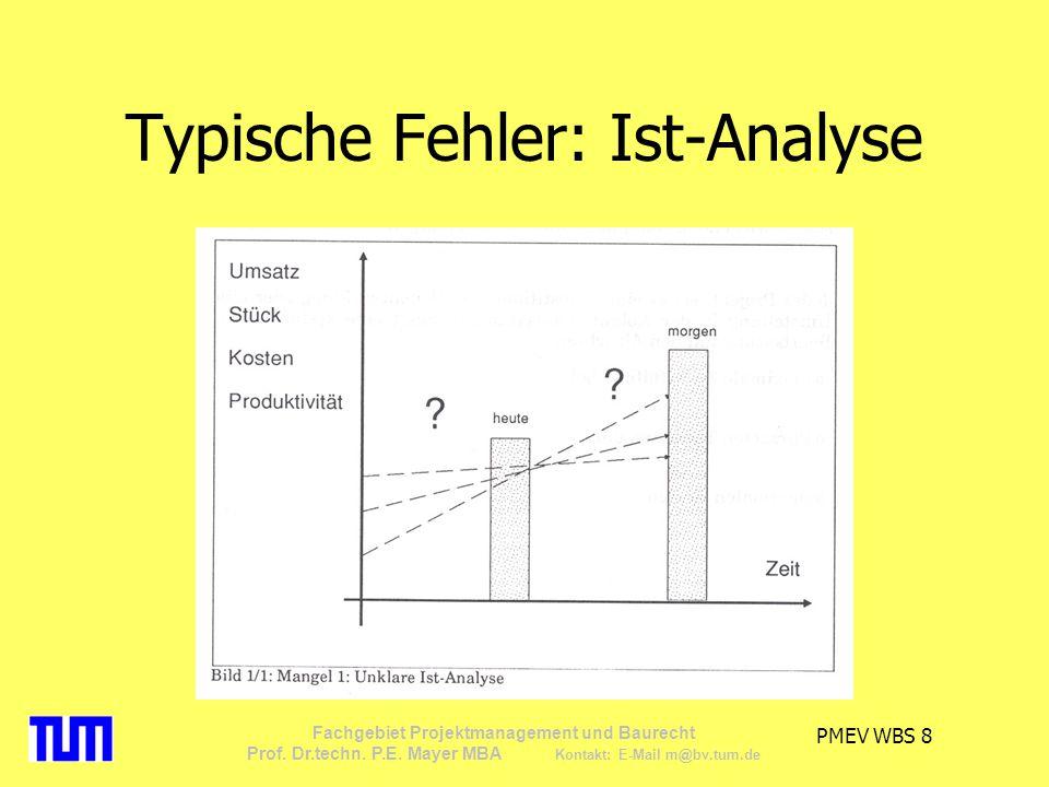 Typische Fehler: Ist-Analyse