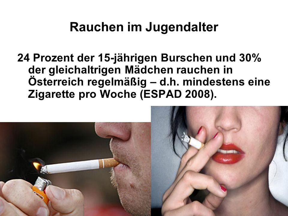 Rauchen im Jugendalter