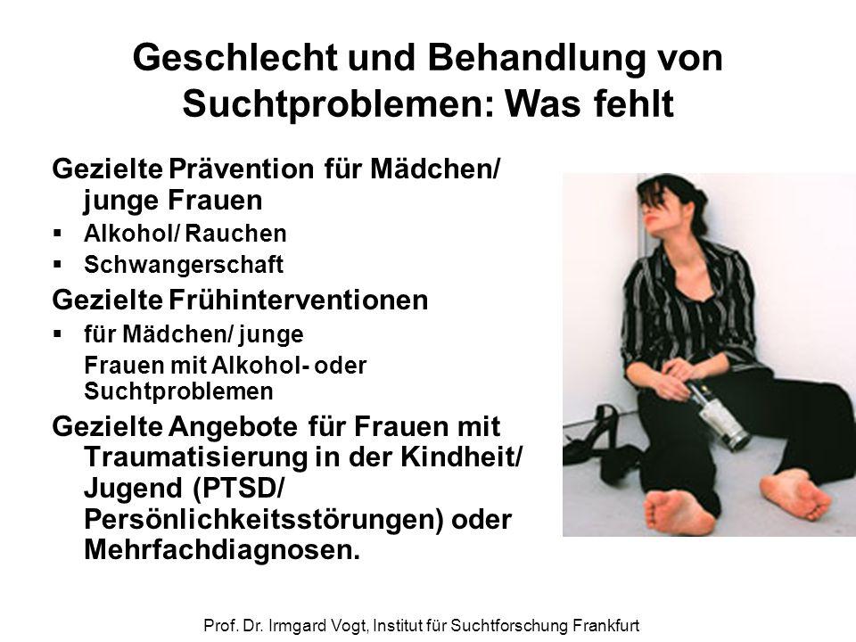Geschlecht und Behandlung von Suchtproblemen: Was fehlt
