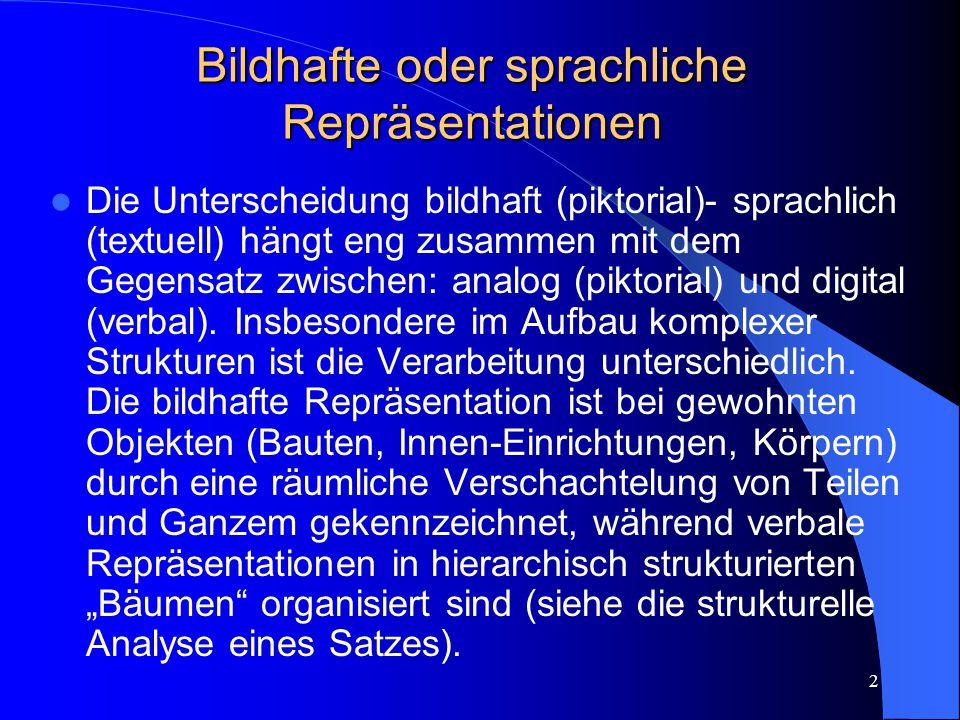 Bildhafte oder sprachliche Repräsentationen