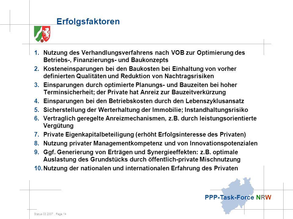 Erfolgsfaktoren Nutzung des Verhandlungsverfahrens nach VOB zur Optimierung des Betriebs-, Finanzierungs- und Baukonzepts.