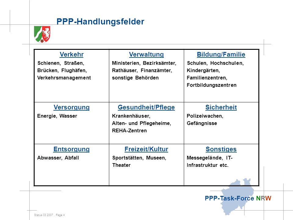 PPP-Handlungsfelder Verkehr Verwaltung Bildung/Familie Versorgung