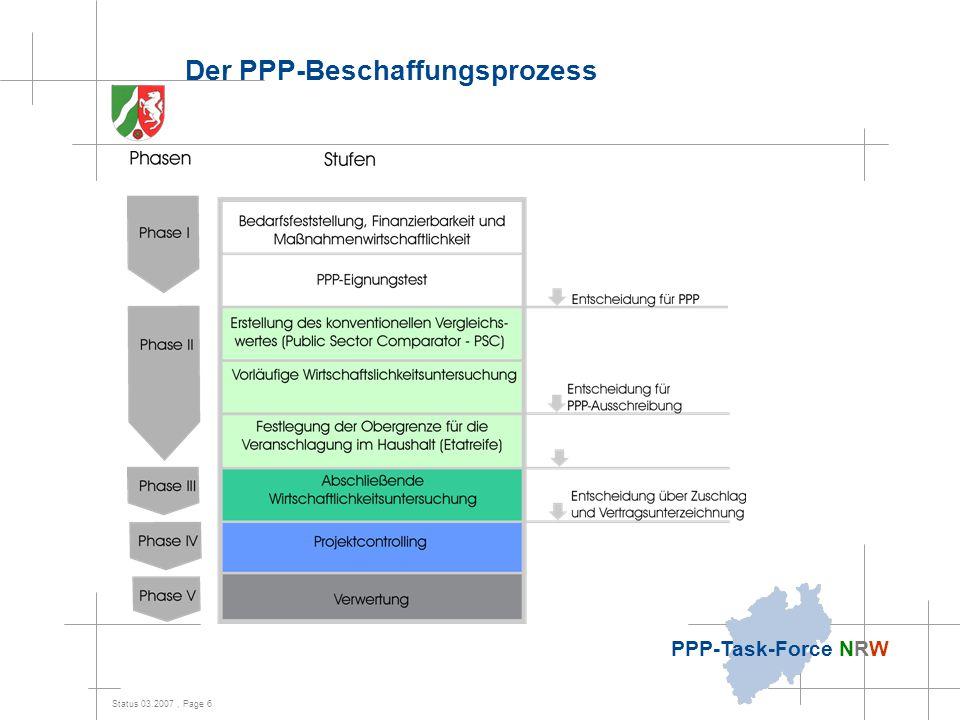 Der PPP-Beschaffungsprozess