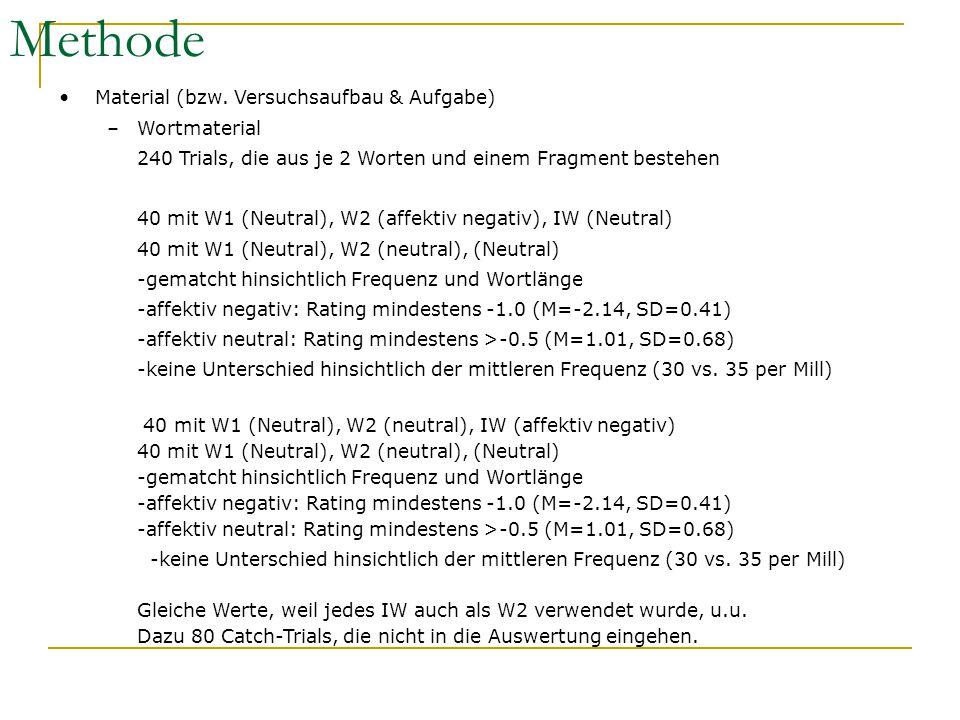 Methode Material (bzw. Versuchsaufbau & Aufgabe) Wortmaterial