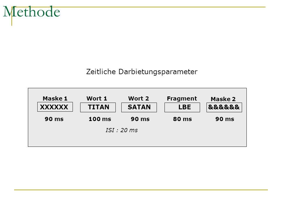 Methode Zeitliche Darbietungsparameter XXXXXX TITAN SATAN LBE &&&&&&