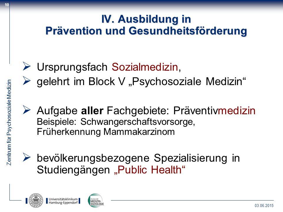 IV. Ausbildung in Prävention und Gesundheitsförderung