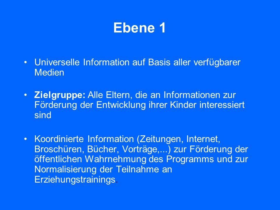 Ebene 1 Universelle Information auf Basis aller verfügbarer Medien