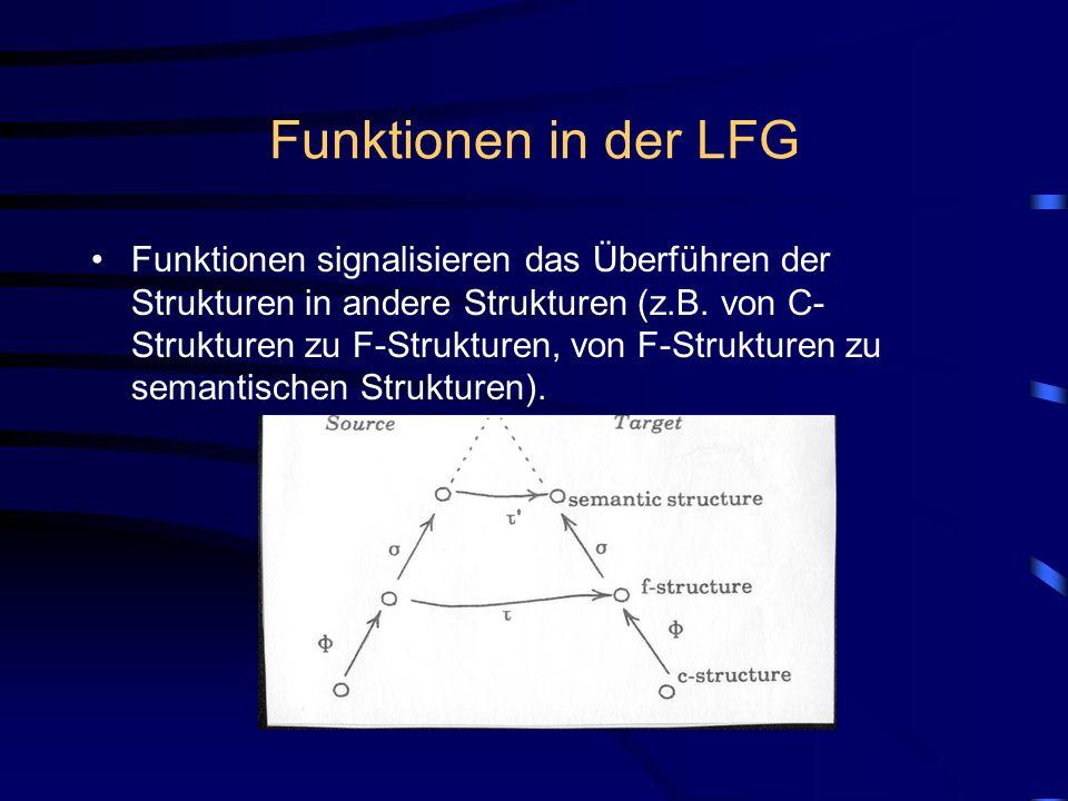 Funktionen in der LFG