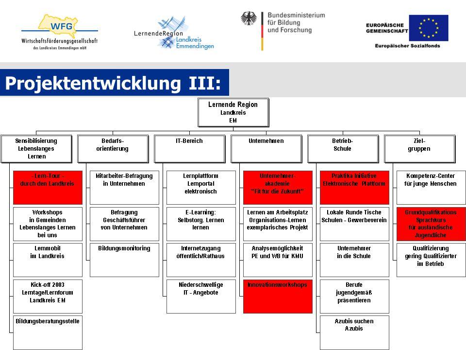 Projektentwicklung III:
