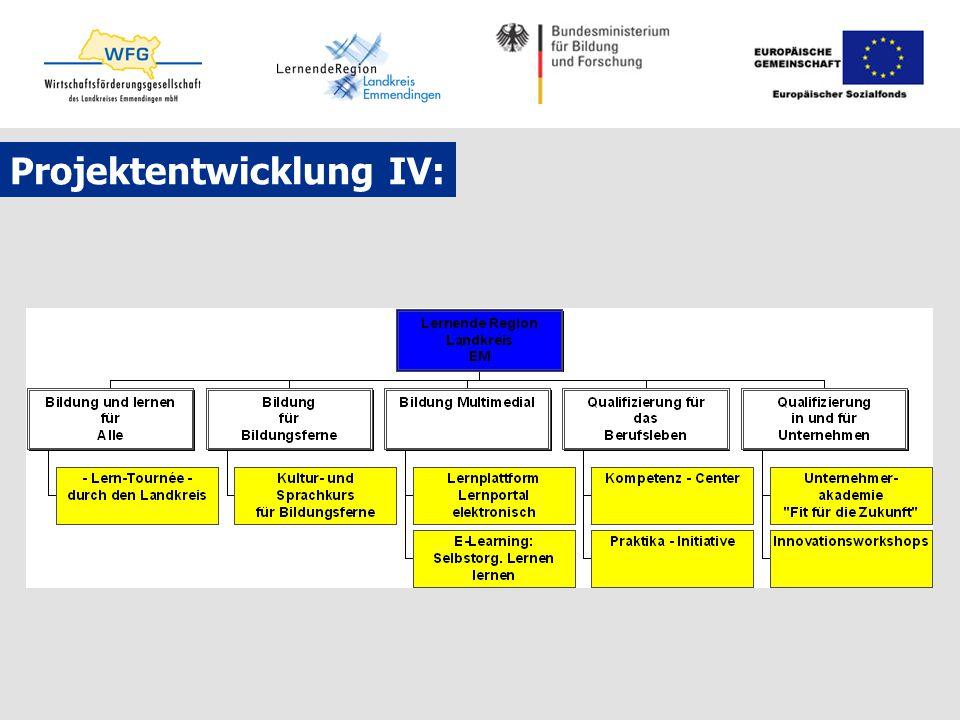 Projektentwicklung IV: