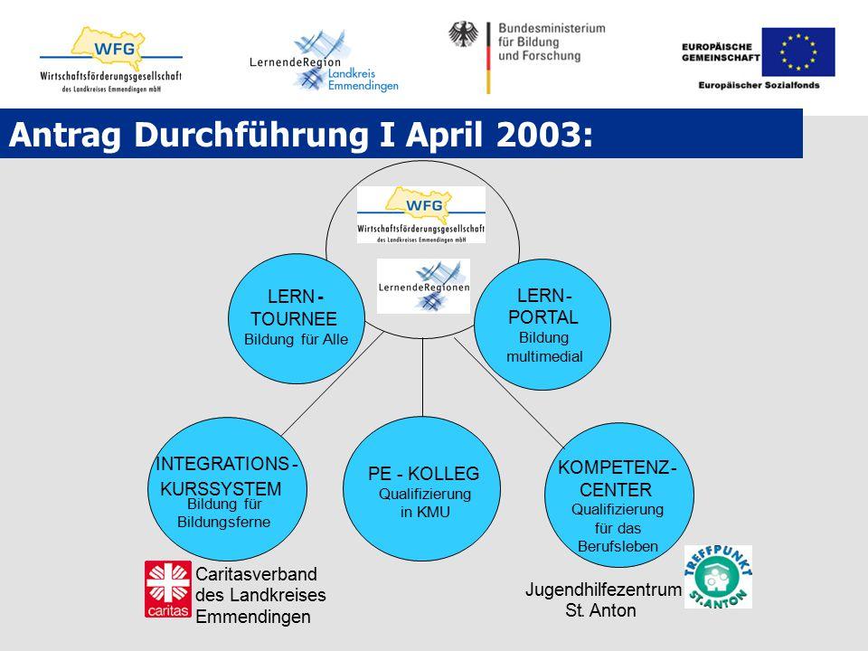 Antrag Durchführung I April 2003: