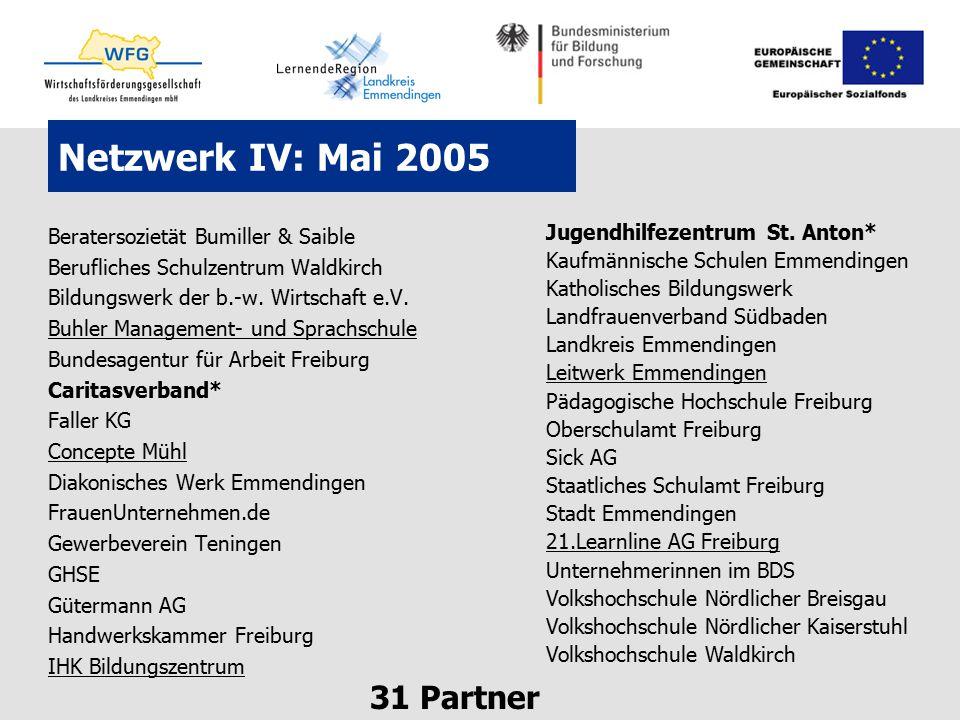 Netzwerk IV: Mai 2005 31 Partner Beratersozietät Bumiller & Saible