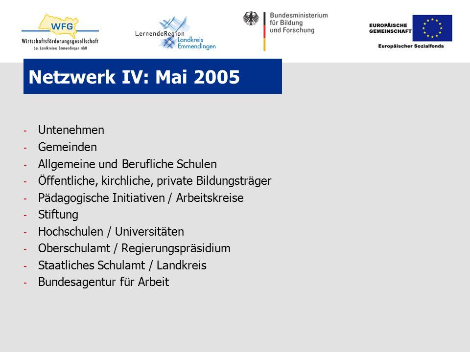 Netzwerk IV: Mai 2005 Untenehmen Gemeinden