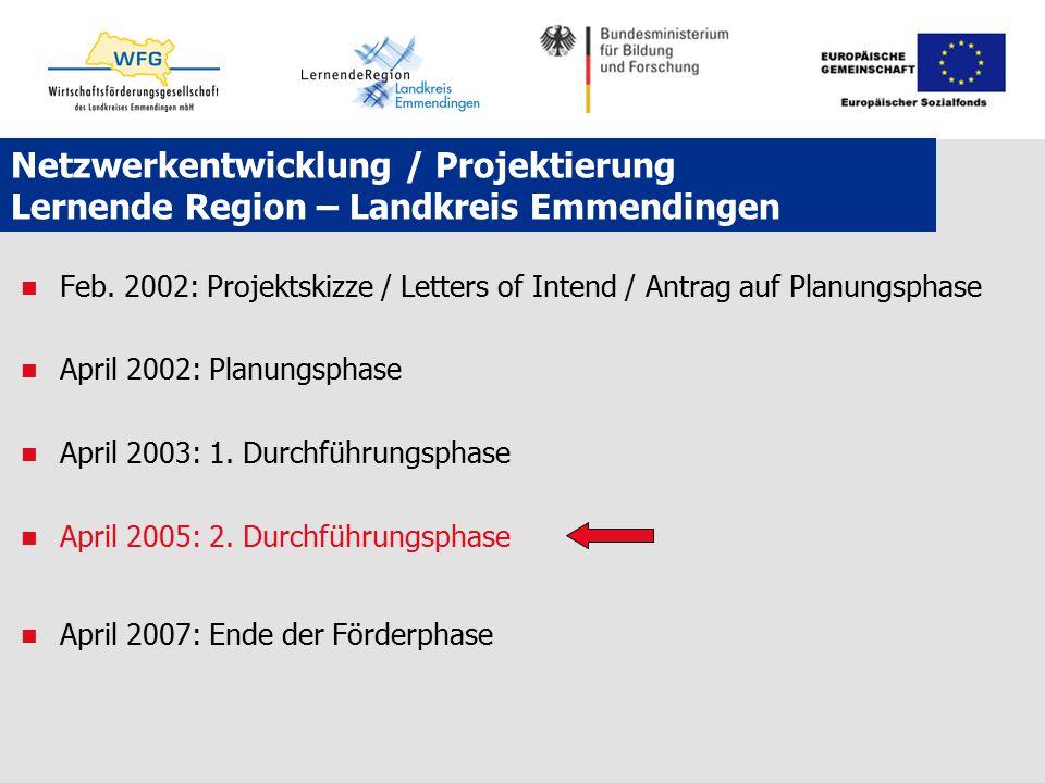 Netzwerkentwicklung / Projektierung Lernende Region – Landkreis Emmendingen
