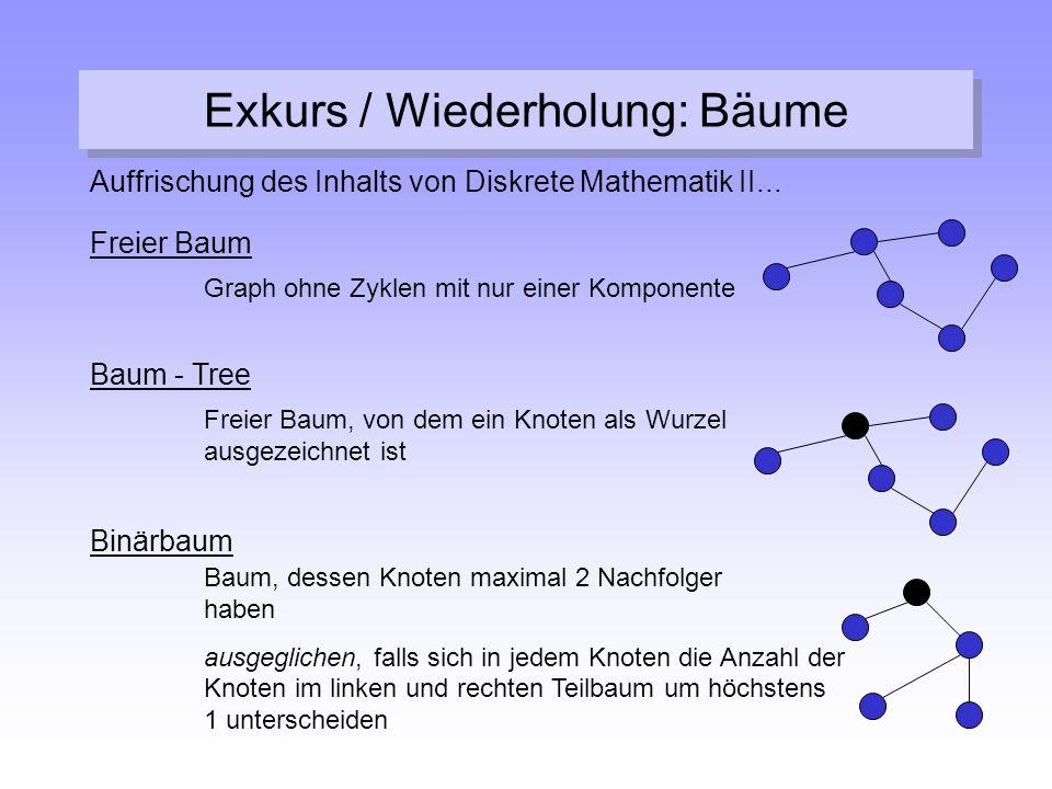 Exkurs / Wiederholung: Bäume