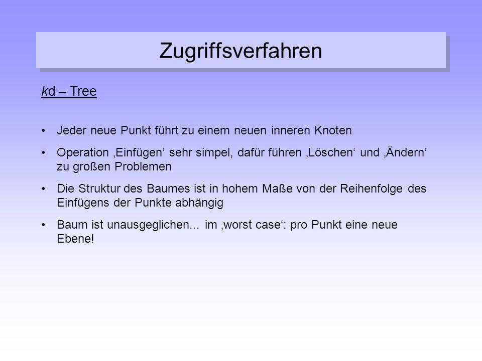 Zugriffsverfahren kd – Tree