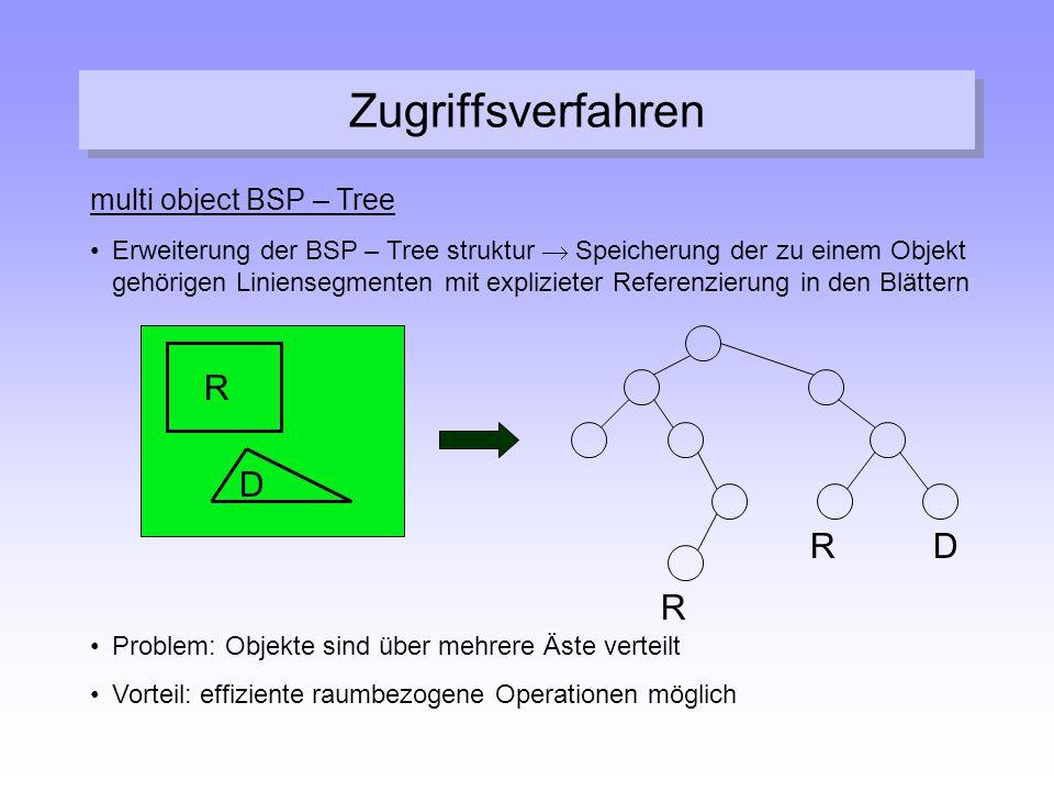 Zugriffsverfahren R D D R multi object BSP – Tree