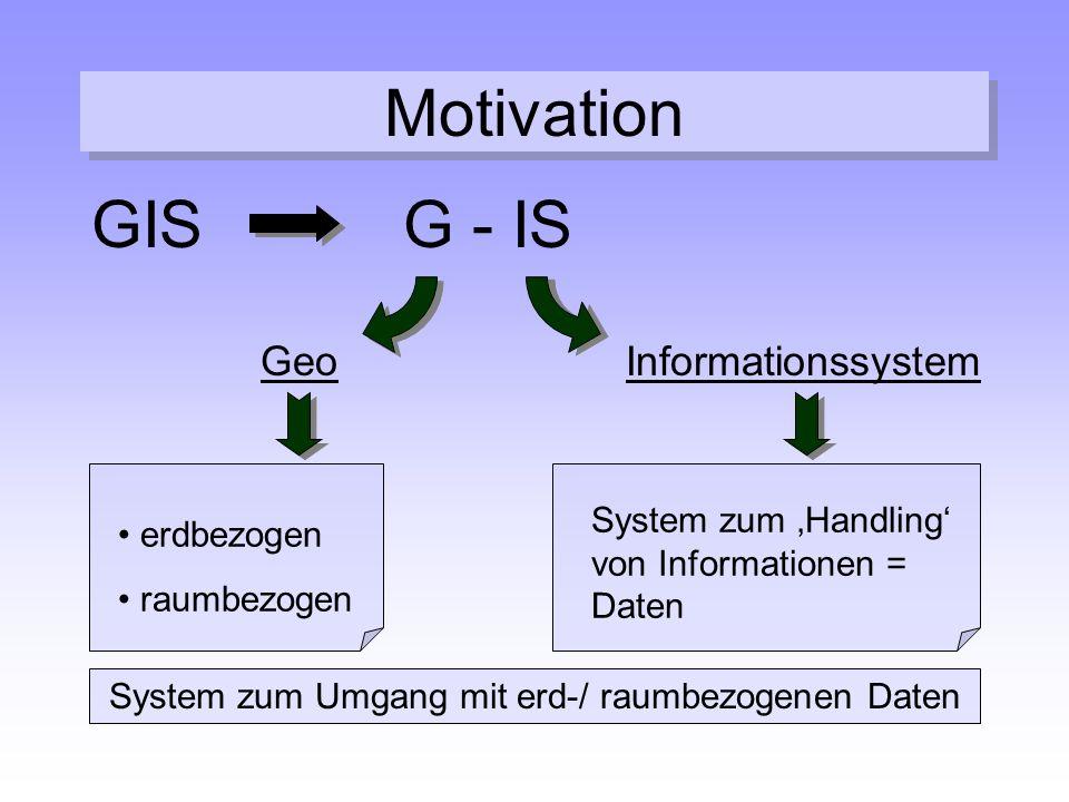System zum Umgang mit erd-/ raumbezogenen Daten