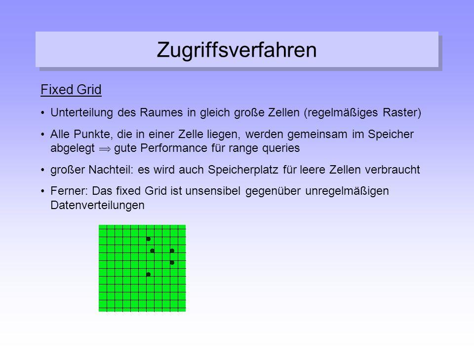Zugriffsverfahren Fixed Grid