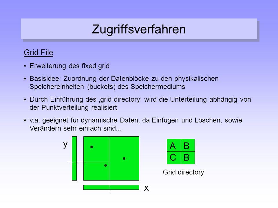 Zugriffsverfahren x y C B A Grid File Erweiterung des fixed grid
