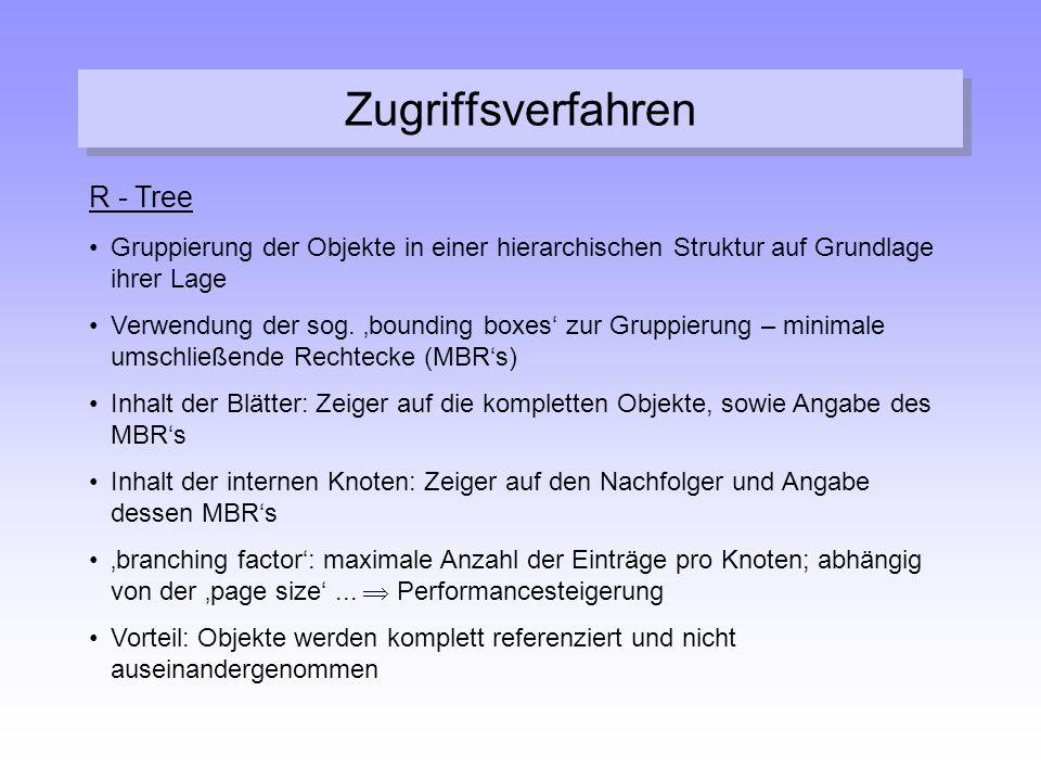 Zugriffsverfahren R - Tree