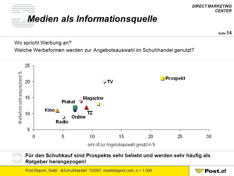 Medien als Informationsquelle